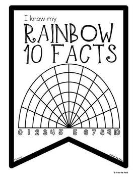Rainbow 10 Facts Classroom Banner Set  {Addition Friends of 10}
