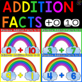 Rainbow Addition Facts to 10 - Posters