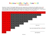 Rainbow Addition: For mastery of all sums to ten (includes flashcards)