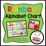 Rainbow Alphabet Chart and Word Wall Cards