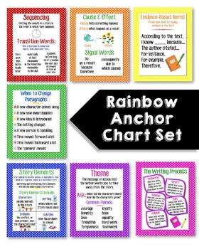 Rainbow Anchor Chart Set