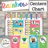 Rainbow Centers Chart Editable | Zones | Stations