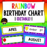 Rainbow Birthday Chart {Editable!}