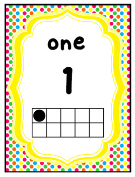 Rainbow Bright Small Polka Dots Number Posters and Cards: 0-20, Even and Odd