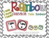 Primary Rainbow CHEVRON -Table Numbers