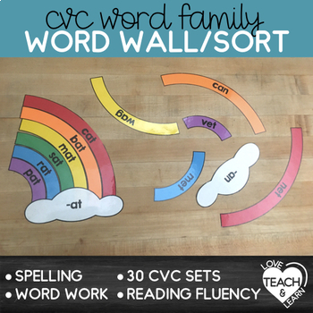 CVC Rainbow Word Wall