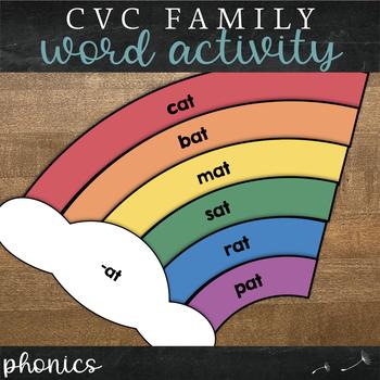 CVC Rainbow Word Wall