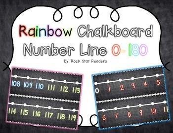 Rainbow Chalkboard Number Line 0-180
