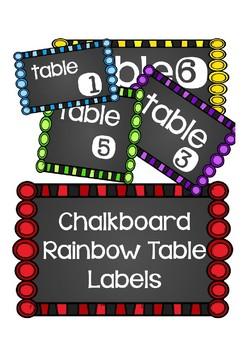 Rainbow Chalkboard Table Labels