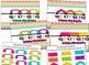 Rainbow Chevron Bright Neon Themed number line 1-100