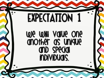 Rainbow Chevron Great Expectations Posters