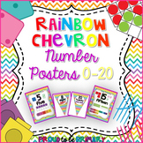 Rainbow Chevron Number Posters