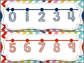 Rainbow Chevron Number Line