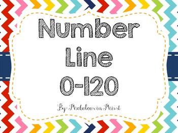 Rainbow Chevron Number Line