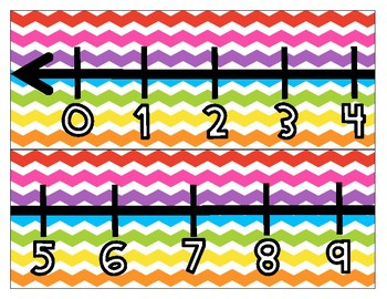 Rainbow Chevron Number Line to 120