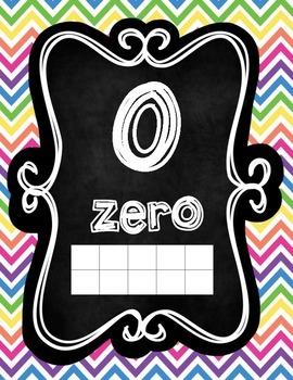 Rainbow Chevron Number Posters 0-10