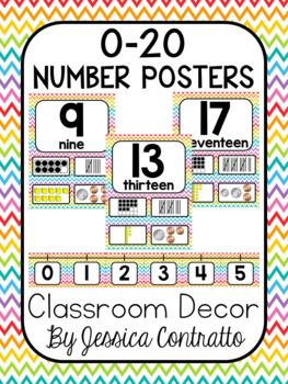 Rainbow Chevron Number Posters 0-20