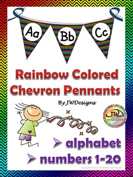 Word Wall Alphabet - Numbers 1-10 and Letters Classroom Decor Pennants - Bunting