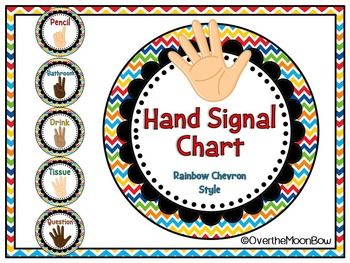 Rainbow Chevron Style Hand Signal Display | Editable