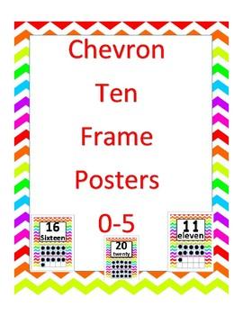 Rainbow Chevron tens frames