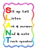 Rainbow Colored SLANT Poster