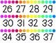 Rainbow Dot Number Line