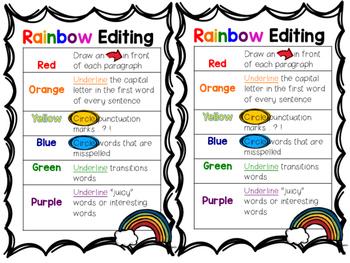 Rainbow Editing