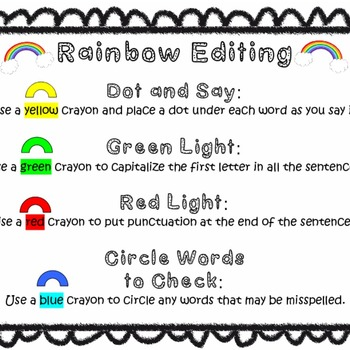 Rainbow Editing Poster
