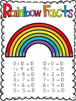 Rainbow Fact Posters