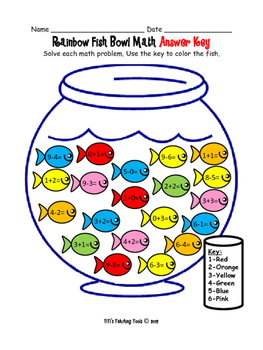 Rainbow Fish Bowl Math