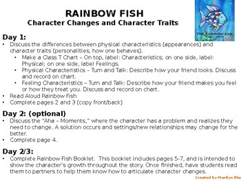 Rainbow Fish Character Changes