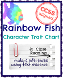 Rainbow Fish Character Trait Close Reading Chart CCSS