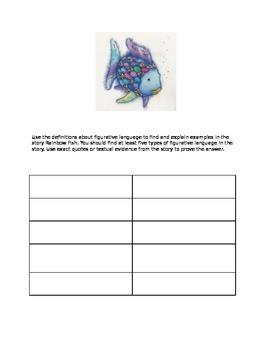 Rainbow Fish Figurative Language Activity- Middle School
