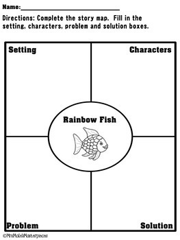 Rainbow Fish Reading and Math Packet
