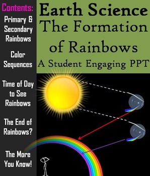Rainbow Formation PowerPoint