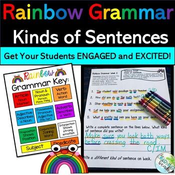 Rainbow Grammar for Third Grade {Week 2 HMH Journeys: Kinds of Sentences}