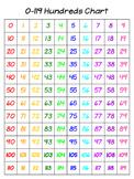 Rainbow Hundreds Chart