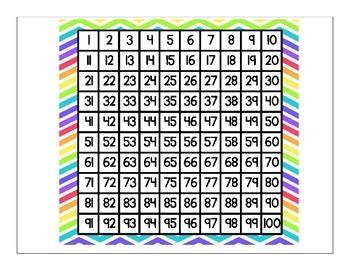 Rainbow Hundreds Charts