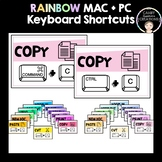 Rainbow Keyboard Shortcuts (Mac & PC)