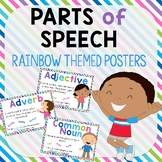 Rainbow Kids Parts of Speech Posters