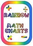 Rainbow Math Chart / Tools Desk Set - Multiplication, Place Value etc