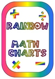 Rainbow Math Chart / Tools Desk Set - Multiplication, Plac