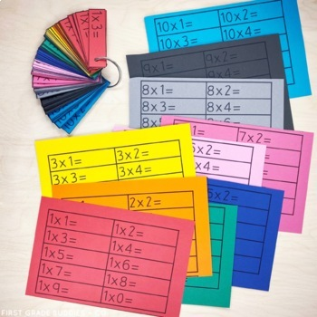 rainbow math multiplication and division fact fluency a flash card system. Black Bedroom Furniture Sets. Home Design Ideas