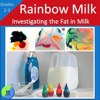 Rainbow Milk:  Experiment With The Amount Of Fat In Milk With 2nd/3rd Grade