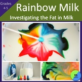 Rainbow Milk:  Experiment with Fat-in-Water Emulsions with 4th-5th Grade