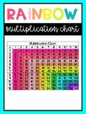 Rainbow Multiplication Chart
