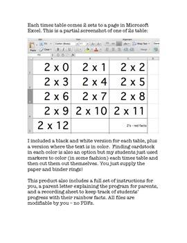 Rainbow Multiplication Facts