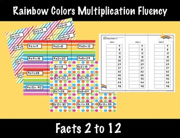 Rainbow Multiplication Fluency Practice