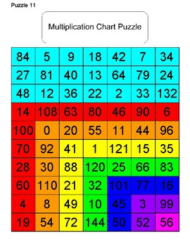 Rainbow Multiplication Puzzle