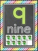 Rainbow Ninja Themed Classroom Decor Number Word Posters (0-10)